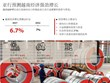 图表新闻:亚行预测越南经济强劲增长