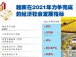 图表新闻:越南在2021年力争完成的经济社会发展指标