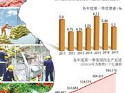 2017第一季度:越南经济增长放缓