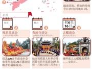 图表新闻:越南正月各大庙会简介