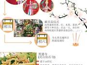 图表新闻:黑婆山春节庙会