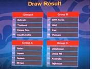 2016年亚洲U19青年足球锦标赛决赛圈分组抽签结果揭晓