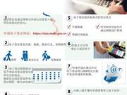 申请办理越南电子签证须知