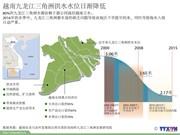 越南九龙江三角洲洪水水位日渐降低