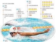 越南游泳女将阮氏映圆首次打破亚洲记录