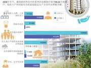 90万家户受益于政府住房援助计划