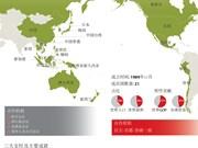 APEC - 亚太地区最具影响力经济合作机制