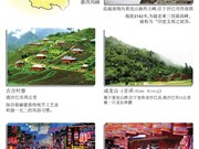 越南老街省著名旅游景点