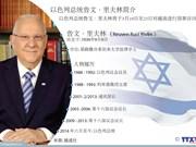 以色列总统鲁文·里夫林简介