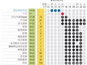 图表新闻:第九届东南亚残运会比赛时间表