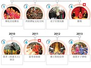 图表新闻:越南12个遗产被UNESCO列入 《人类非物质文化遗产代表作名录》