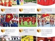 图表新闻:2017年文化体育与旅十大事件