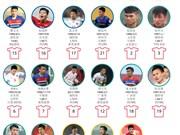 图表新闻:越南U23足球队的大英雄