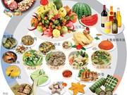 图表新闻:越南春节传统美食