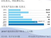 图表新闻:2018年越南水产出口有望创新纪录