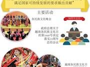 图表新闻:2018年越南各民族文化日:活动丰富多彩