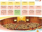 图表新闻:越南第十四届国会第五次会议将通过八项法律草案