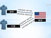 人民币贬值尚未对越南造成影响