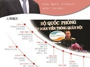 图表新闻:越南信息传媒部代理部长阮孟雄少将