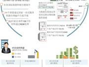 图表新闻:国家一站式服务机制和东盟一站式服务机制的利益