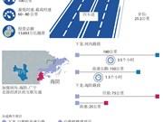 图表新闻:下龙-海防高速公路9月1日正式通车