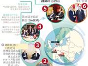 图表新闻:阮春福总理出访欧洲的六大目标