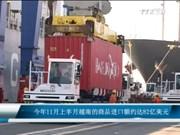 今年11月上半月越南的商品进口额约达82亿美元