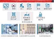 图表新闻: 越南最先进的医疗大楼正式落成