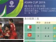 图表新闻:ASIAN CUP 2019:  越南队晋级16强