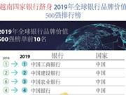 图表新闻:越南四家银行跻身 2019年全球银行品牌价值500强排行榜