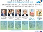 图表新闻:世界高度评价越南的作用和地位