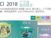 图表新闻:PCI 2018 广宁省稳居榜首