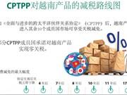 图表新闻:CPTPP对越南产品的减税路线图