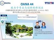 OANA 44 致力于专业与创新的新闻业(图表)