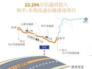 图表新闻:22.294万亿越盾投入和平-木州高速公路建设项目