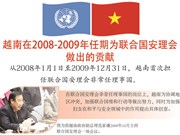 图表新闻:越南在2008-2009年任期为联合国安理会做出的贡献