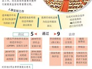 图表新闻:越南国会第六次会议圆满完成全部议程
