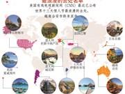 图表新闻:越南会安市被列入世界十三大情人节最浪漫的去处名单