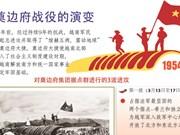 图表新闻:奠边府战役的演变