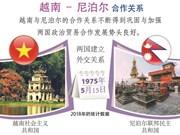 图表新闻:越南 – 尼泊尔合作关系