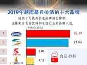 图表新闻:2019年越南最具价值的十大品牌