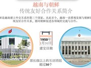 图表新闻:越南与朝鲜传统友好合作关系简介