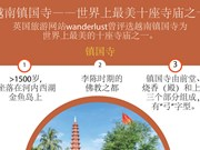 图表新闻:越南镇国寺——世界上最美十座寺庙之一