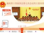 图表新闻:越南第十四届国会第七次会议的主要内容