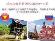 图表新闻:越南与俄罗斯全面战略伙伴关系简介