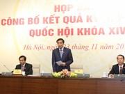 越南第十四届国会第二次会议圆满完成各项议程