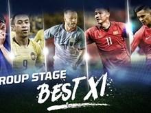 """AFF Suzuki Cup 2018:英德、功凤跻身""""小组赛最佳阵容""""(组图)"""