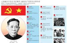 已故越共中央总书记黎笋 - 越南共产党的杰出领导者
