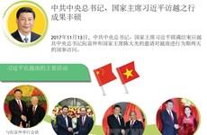 图表新闻:中共中央总书记、国家主席习近平访越之行成果丰硕