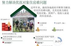 图表新闻:努力解决优抚对象住房难问题
